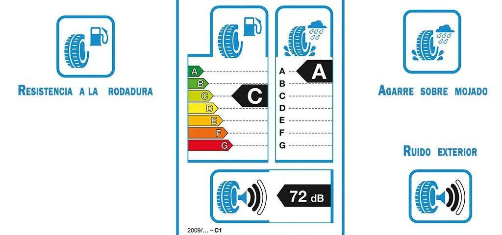 etiqueta europea del neumatico_ neumaticos tormo